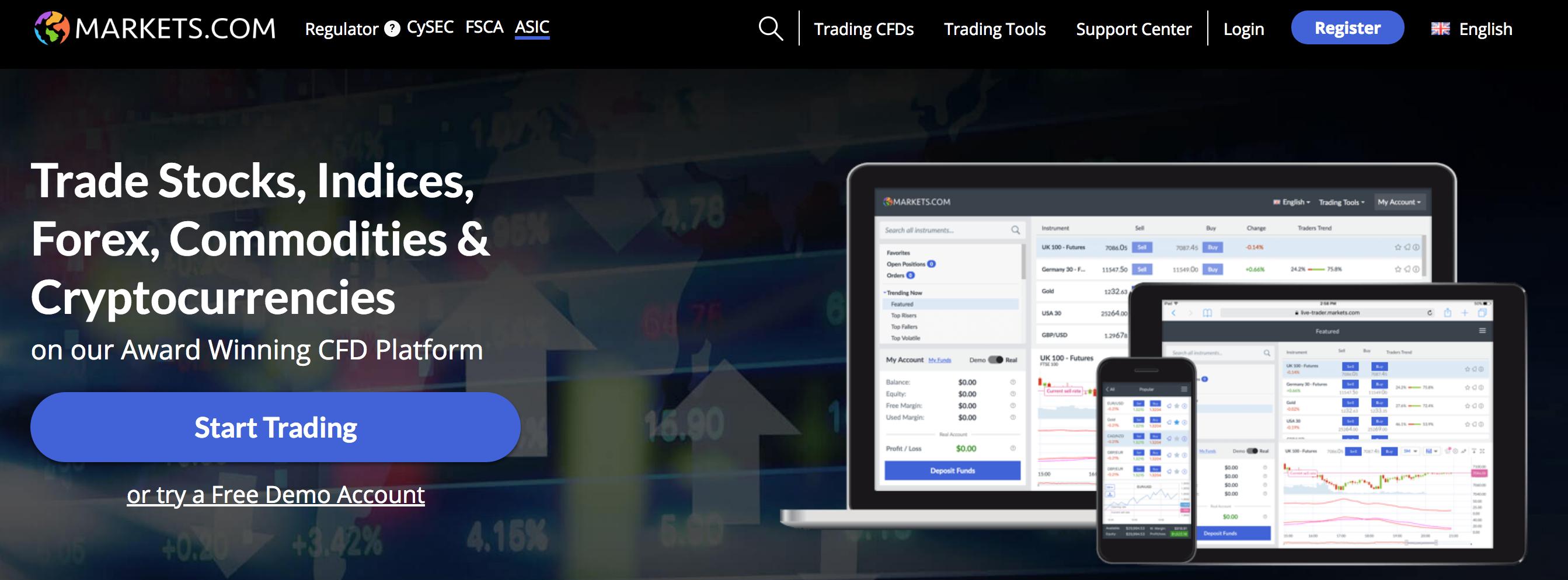 Tot 7.000 euro bonus voor nieuwe forex traders
