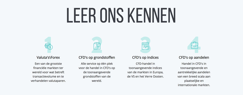 Wat is het verschil tussen CFD en Binaire opties?