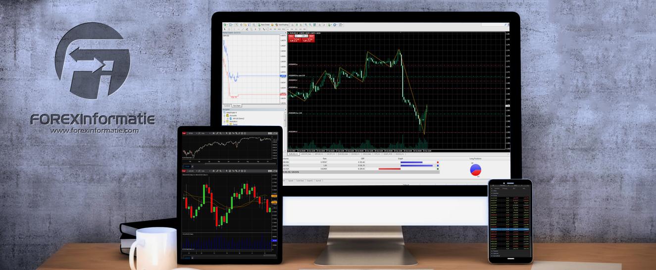 Forex markt - uitleg over valutahandel